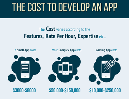 How much does it cost to build a mobile app in Singapore?