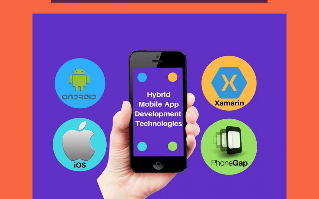 Get your desired Mobile App Development Services