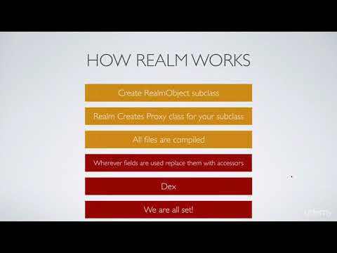 How To Launch Your App In  Just 16 hrs – Android Development : Introduction to Realm Database