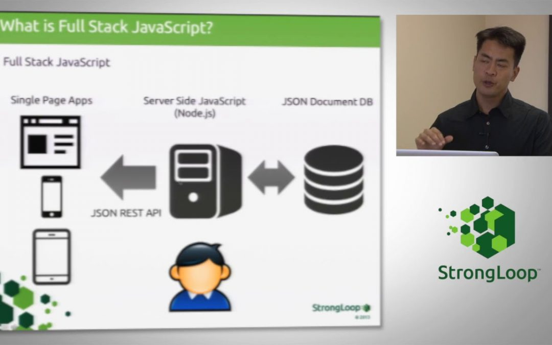 Full Stack JavaScript Development for Mobile Apps using BACN