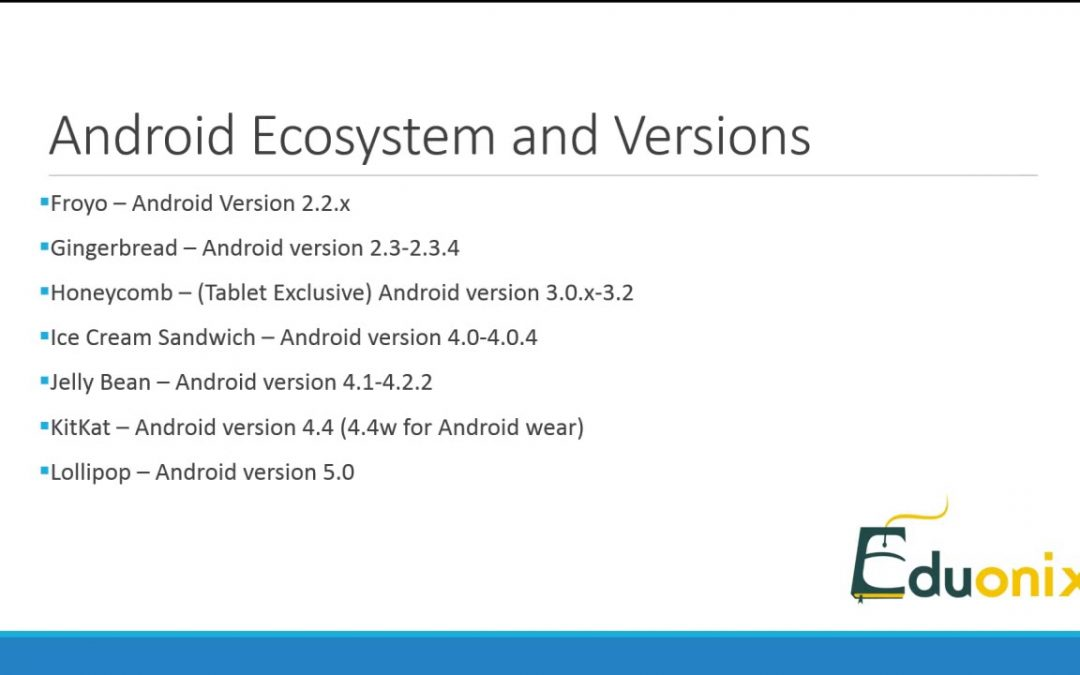 Android Fundamentals: Ultimate Tutorial for App Development : Android SDK and Ecosystem