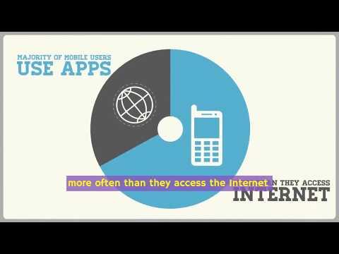 Cheapest Mobile App Developer |  World-Class Mobile App Development