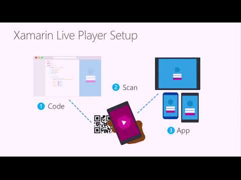 Xamarin: Future of app development