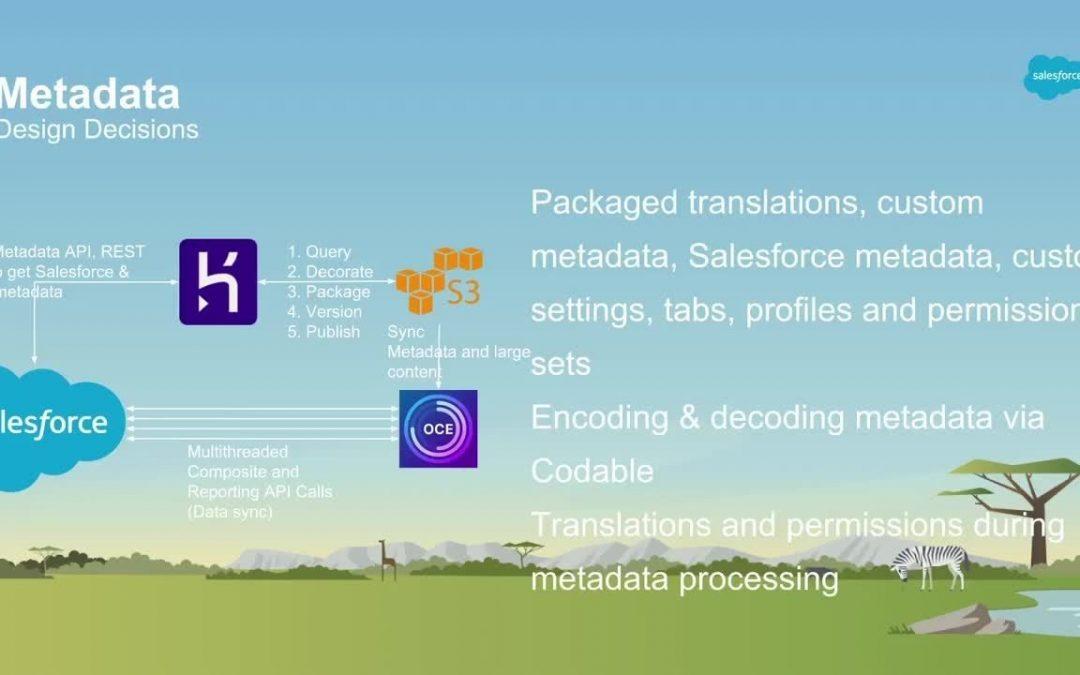 Develop an Offline Native Mobile App Using the Salesforce Platform